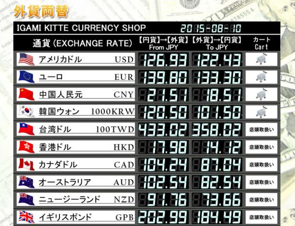 伊神切手社の両替レート